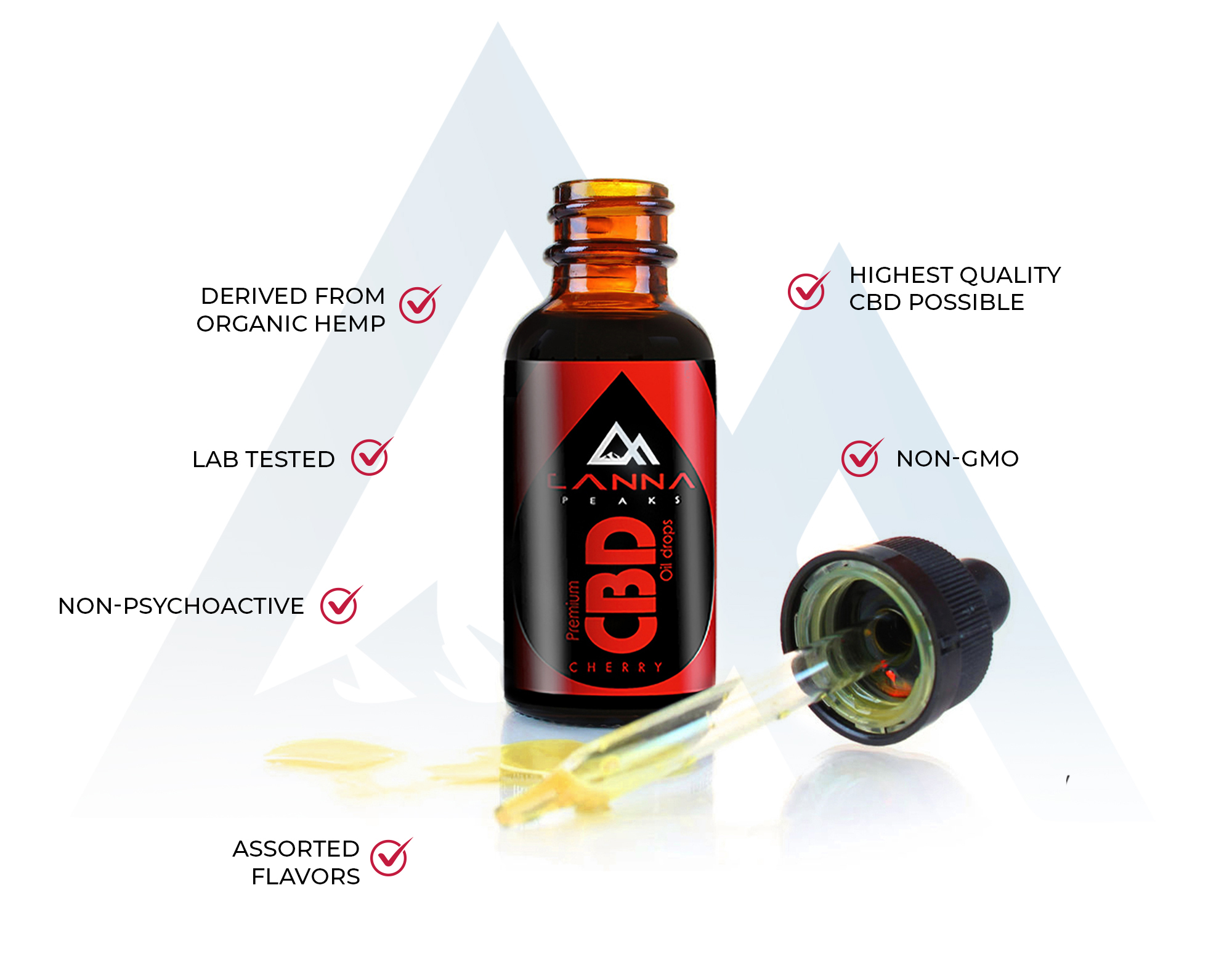 Canna Peaks High Quality CBD Products Infographic